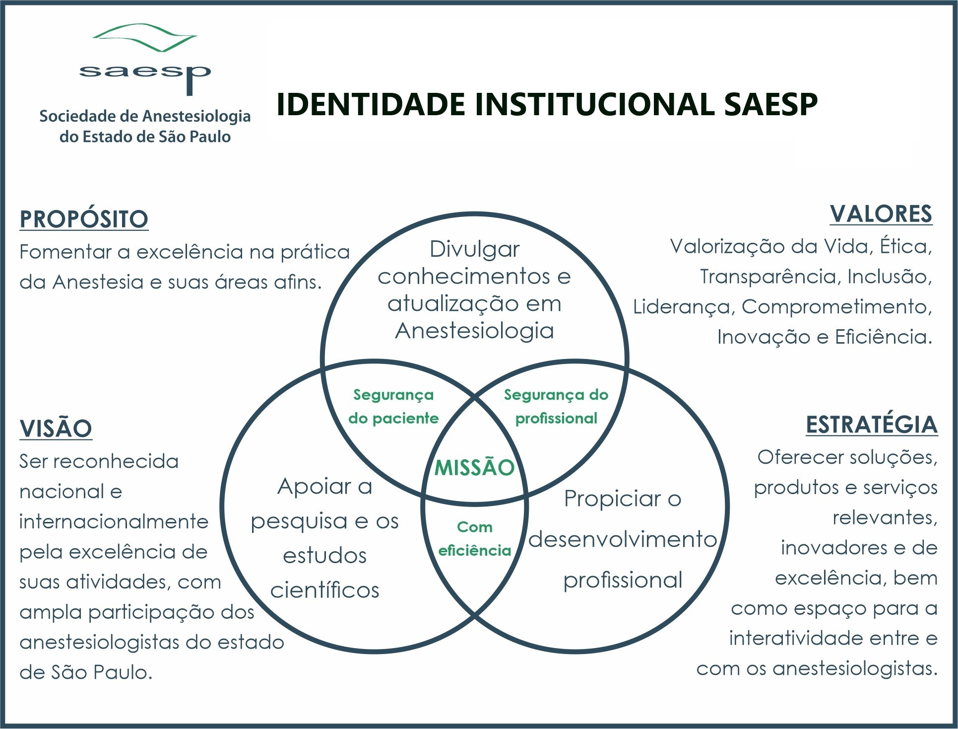 Identidade Institucional