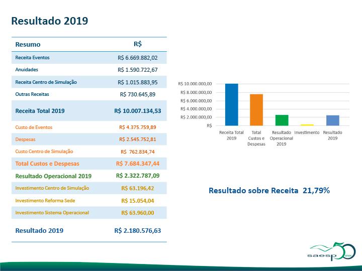 Resultados-2019-13